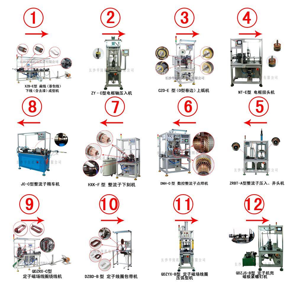电动车电机转(定)子生产设备